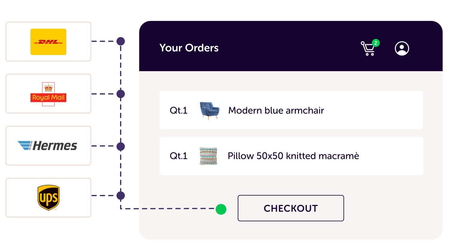 carriers_checkout