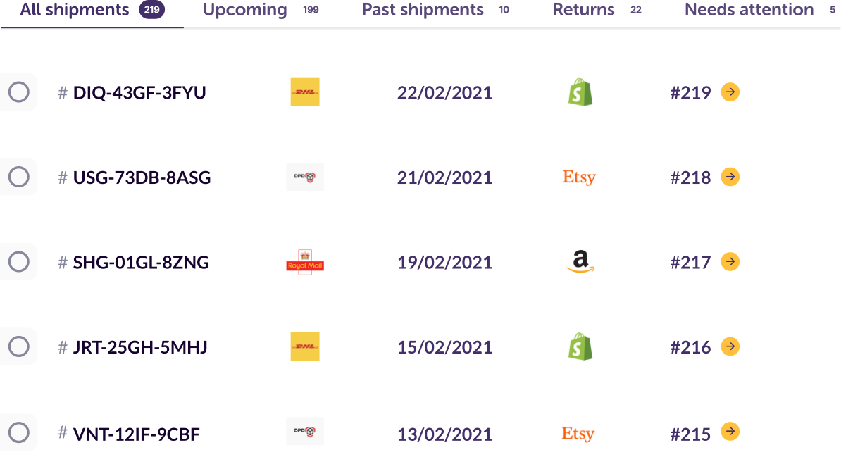 siid_all_shipments_mobile