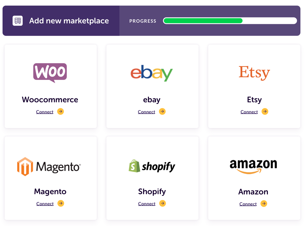 siid marketplaces